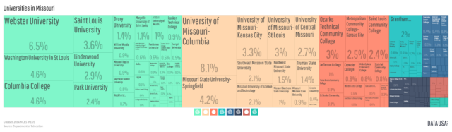 File Tree Map Of Universities In Missouri Png Wikimedia Commons