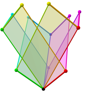 Tree of weak orderings in concertina cube 504.png