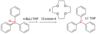 Carbanion - Formation of the triphenylmethane anion