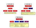 UHS Timeline.pdf