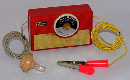 1970s-era Arrow crystal radio marketed to children. The earphone is on left. The antenna wire, right, has a clip to attach to metal objects such as a bedspring, which serve as an additional antenna to improve reception. Vintage Arrow Germanium Crystal Radio (23708349181).jpg