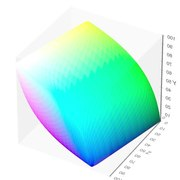 File:Visible gamut within CIEXYZ color space D65 whitepoint mesh.webm