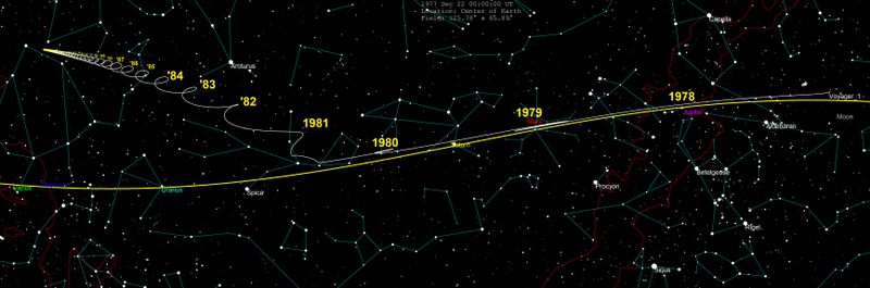 Fichier:Voyager 1 skypath 1977-2030.png