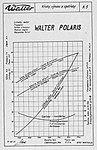 Walter Polaris (charakteristiky).jpg