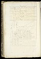 Weaver's Thesis Book (France), 1893 (CH 18418311-53).jpg