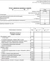 Отчет о движении денежных средств лист 1.png