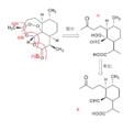 青蒿素逆合成分析.png