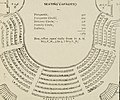 1846 semi-centennial compendium of historical facts - business and political index of Manchester, N.H. (1896) (14762605374).jpg