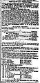 1847-09-24 New York Evening Express p3.jpg