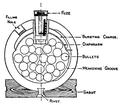 1911 Britannica - Boxer Shrapnel.png