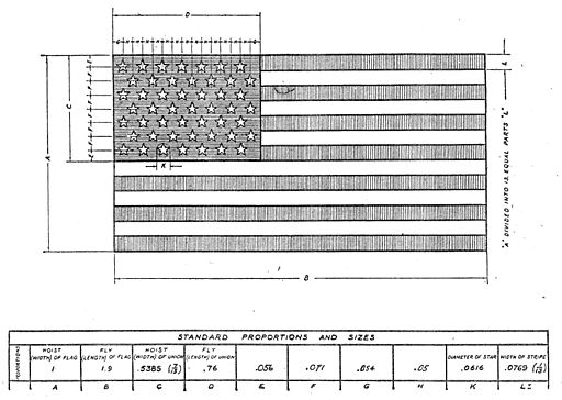 1959 US Flag specification