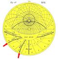 1c Astrolabe Sedillot détail.png