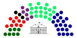 Current Structure of the Icelandic Parliament