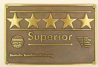 Hotel rating System of classifying hotels according to their quality