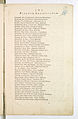 AGAD Lista imienna wojskowych wszelkiego stopnia i urzędników wojskowych nieobjętych ostatnią organizacją wojska lub dymisjonowanych, ozdobionych Orderem Krzyża Wojskowego Polskiego, Komandorskim, Złotym i Srebrnym 19.jpg