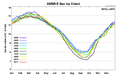 AMSRE Sea Ice Extent.png