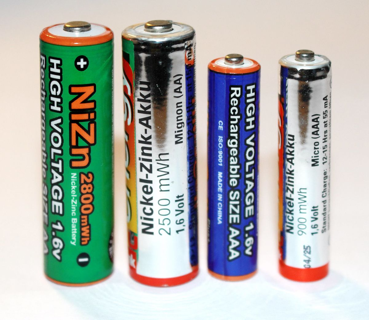 Nickelzinc Battery Wikipedia Nimh Charger Circuit D Mohankumar Chargers