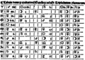 Alchabitius 4 tabula domorum.png