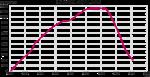 Altitude Chart for Flight 4U9525 register D-AIPX german.png