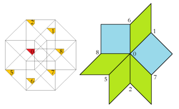 Ammann-Beenker tiling, region of acceptance domain and corresponding vertex figure, type D