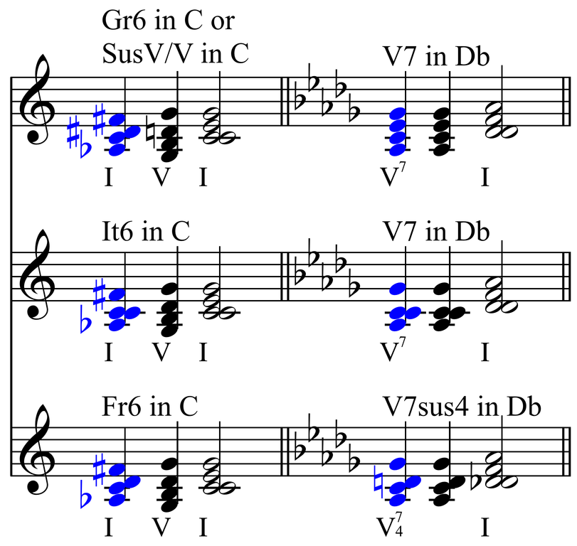 Fileaugmented Sixth Chords And Dominantsg Wikimedia Commons