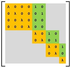 Weyr canonical form - A Basic Weyr matrix with structure (4,2,2,1)