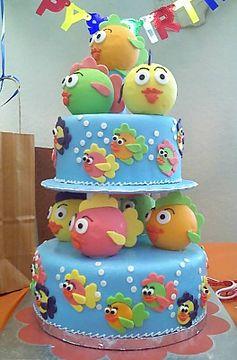 Groovy Birthday Cake Wikiwand Personalised Birthday Cards Akebfashionlily Jamesorg
