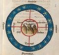 Bonstetten Confederacy 1479.jpg