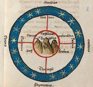 Rigi - Depiction of Rigi as the center of the Swiss Confederacy (Albrecht von Bonstetten, 1479)
