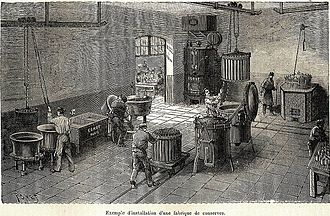 Canning - How canned food was made, picture from Albert Seigneurie's Grocery Encyclopedia (1898). Retorts can be seen.