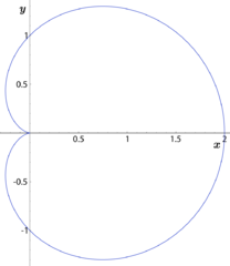 A cardioid pick up pattern.