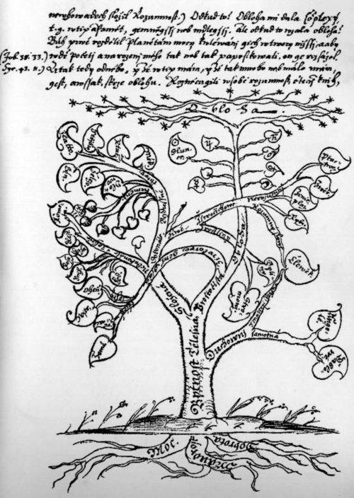生命の木のモチーフ