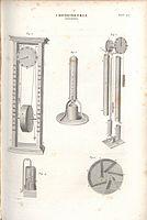 Clessidra 1849.jpg