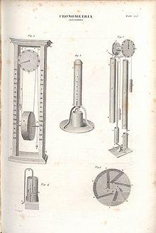 Clessidra del XIX secolo