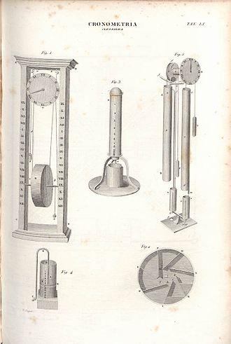Hourglass - 19th century hourglass