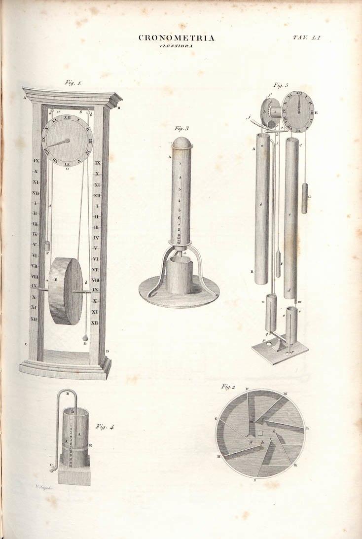 Clessidra 1849
