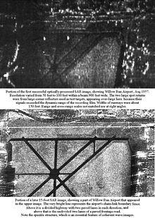 Synthetic Aperture Radar Wikipedia