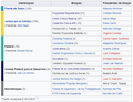Composición Cámara Diputados Argentina al 10-12-2019.png