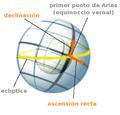 Coordenadas ecuatoriales01.png