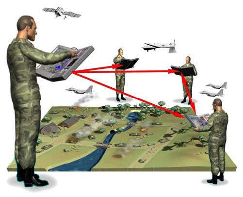 File:DARPA Command Post of the Future.tiff