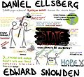 Daniel Ellsberg and Edward Snowden (14713038523).jpg