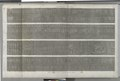 Denderah (Dandara) (Tentyris). Détail de quatre soffites du portique du Grand Temple (NYPL b14212718-1268112).tiff