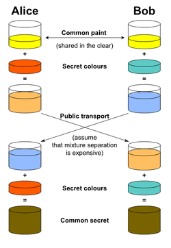 Image Result For Color Names Between