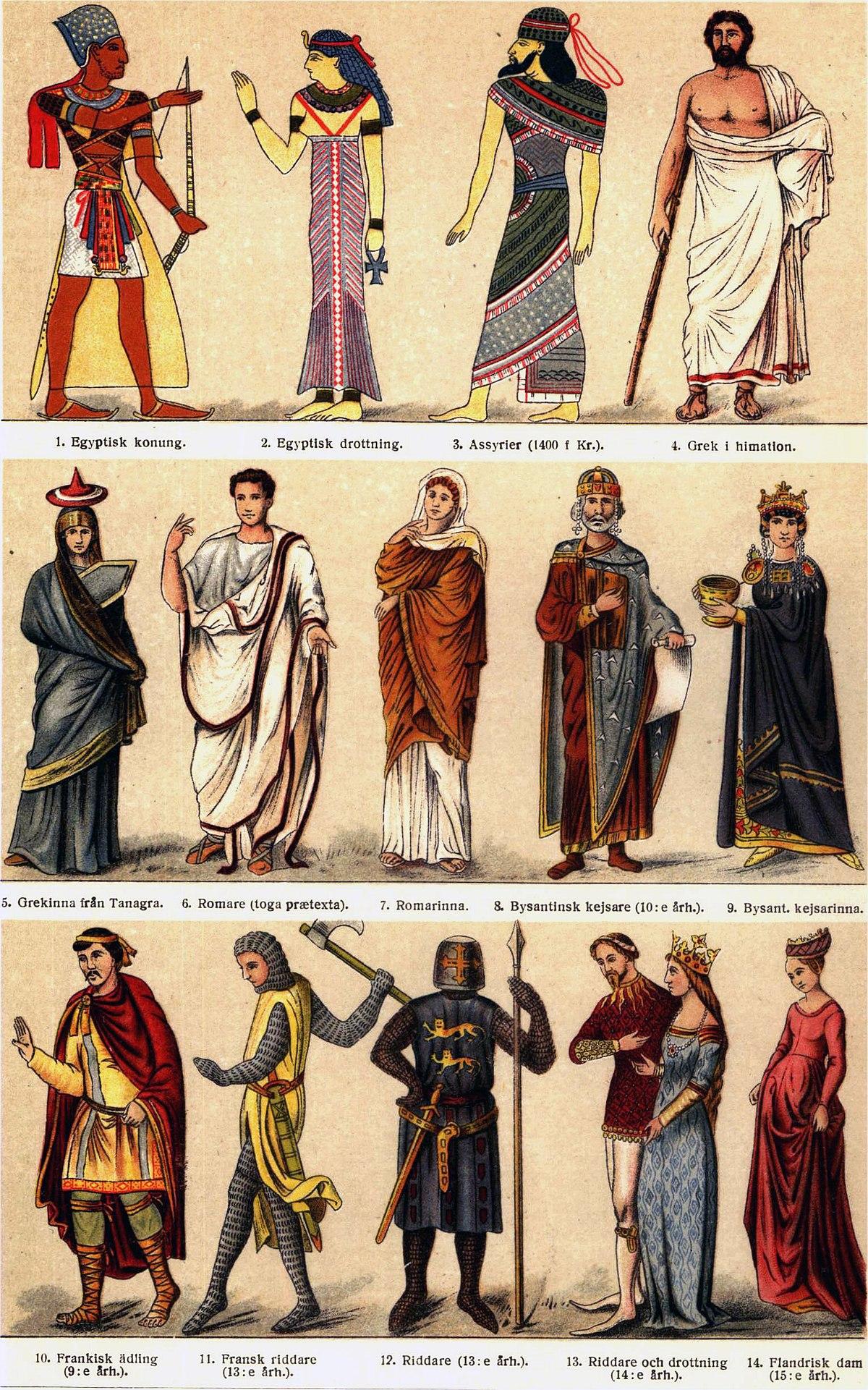 Histoire du costume wikip dia for Histoire des jardins wikipedia
