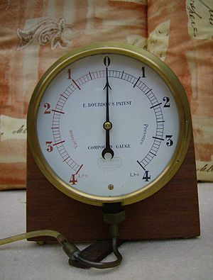 Pressure measurement - An original 19th century Eugene Bourdon compound gauge, reading pressure both below and above ambient with great sensitivity.
