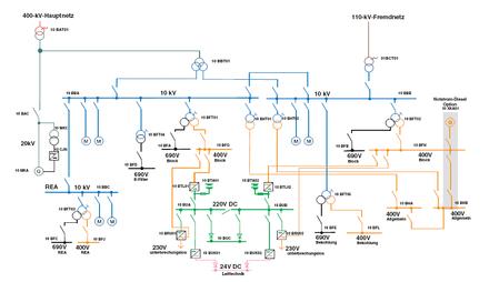 Eigenbedarf (Kraftwerk) – Wikipedia