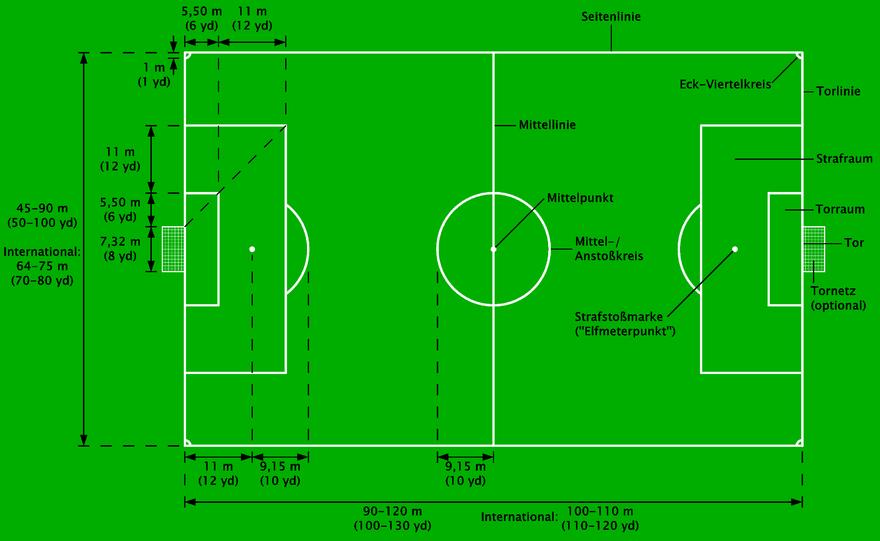 Fussballregeln Wikiwand