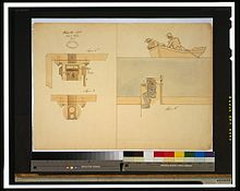 Fulton's 1806 submarine design for the U.S. government.