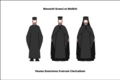 Generic exterior habit of the Byzantine and Melkite professed priest-monks.png