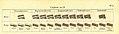 Gradbeteckningar uniform modell 1923.jpg